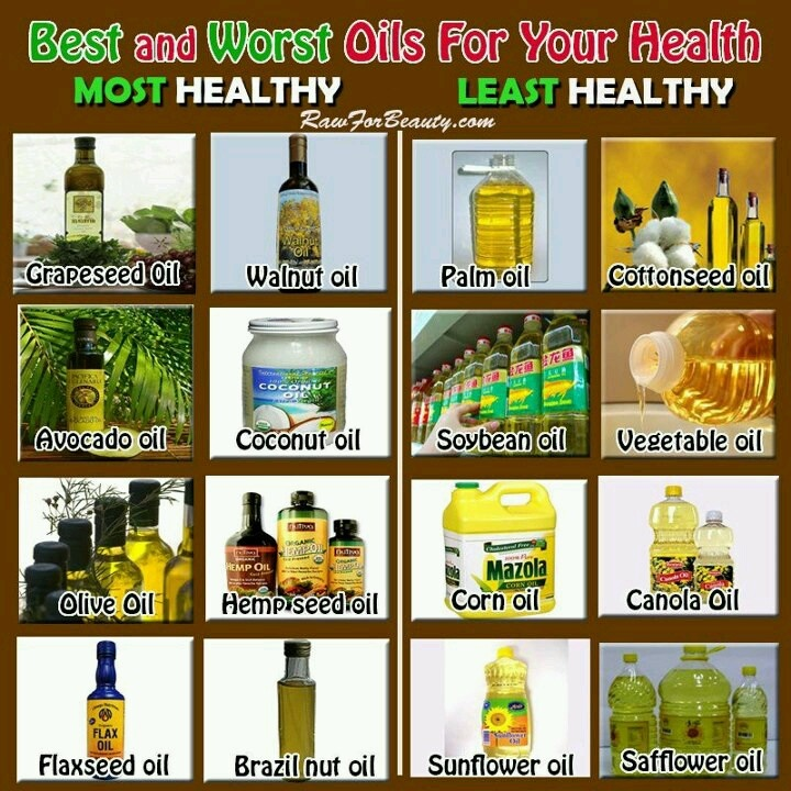 best and worst oils